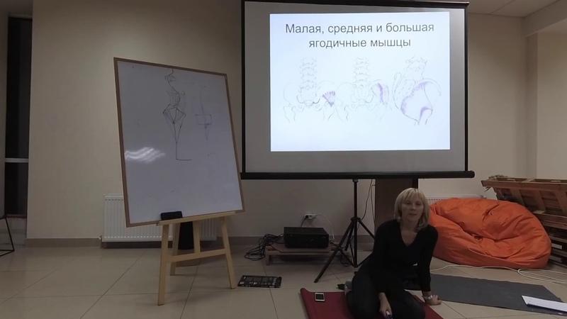 Йогатерапия осанки Поясничный лордоз Малиновская