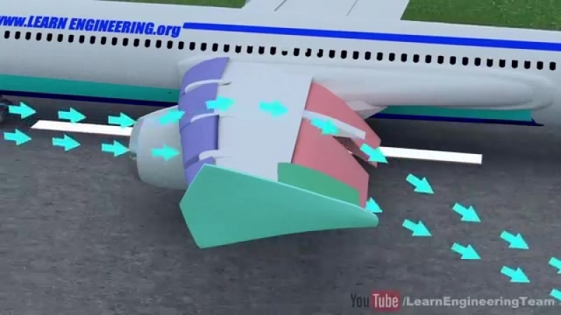 Как летают самолеты