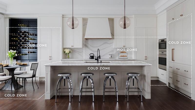 Understanding Kitchen Zones