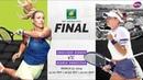 BNP Paribas Open 2019 | Final | Angelique Kerber vs. Bianca Andreescu | Preview