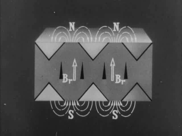 Магнитные свойства вещества Киевнаучфильм 1980