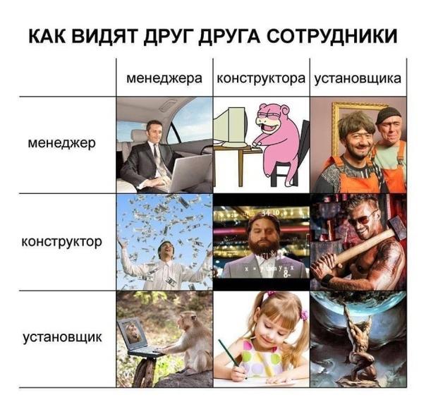 Разные взгляды