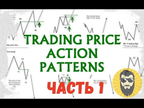 Стратегия Price Action Часть 1