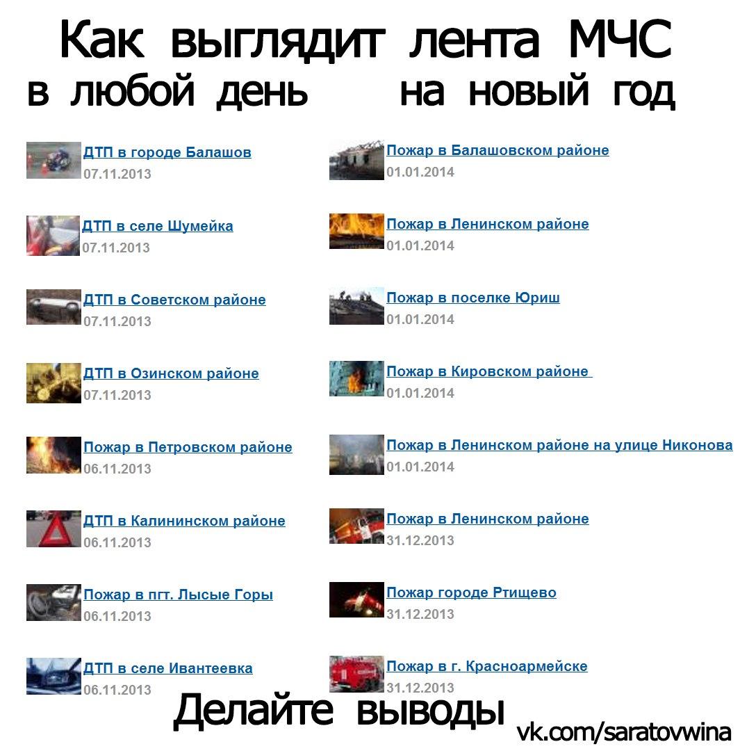 Лента новостей МЧС Саратовской области