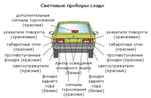 Глубина протектора грузовово автомобиля
