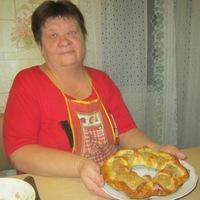 Анкета Ирина Солдатова