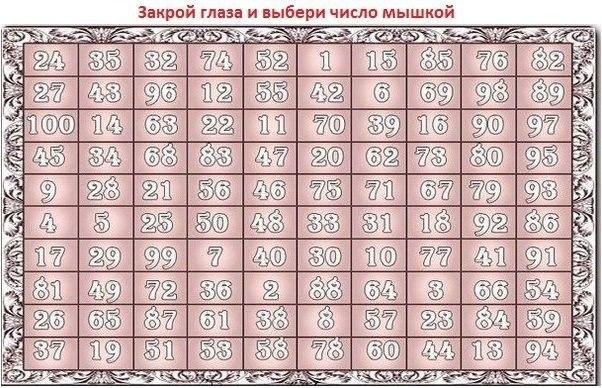 Загадав желание, ткните пальцем наугад в таблицу, состоящую из чисел от 1 до 100. В какое число попали пальцем – таков и ответ..