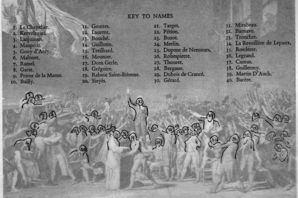 КЛЯТВА В ЗАЛЕ ДЛЯ ИГРЫ В МЯЧ 20 июня 1789 года радикальная группа депутатов от третьего сословия Генеральных штатов, объединилась в Национальное собрание и принесла торжественную присягу.