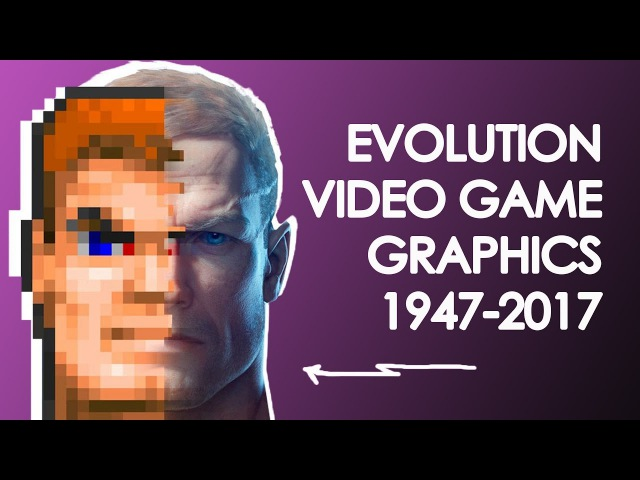 EVOLUTION COMPUTER GAMES TO REALISTIC GRAPHICS 1947 - 2017