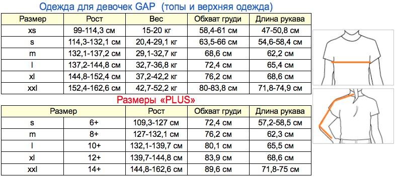 Женские Размеры Одежды Россия Доставка