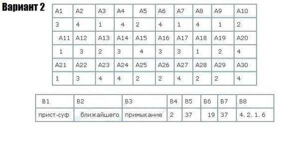 Он-лайн егэ по русскому за 9 класс
