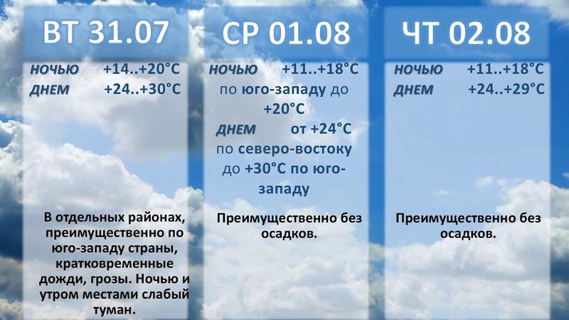Белгидромет Прогноз погоды на 31 июля - 5 августа 2018 года
