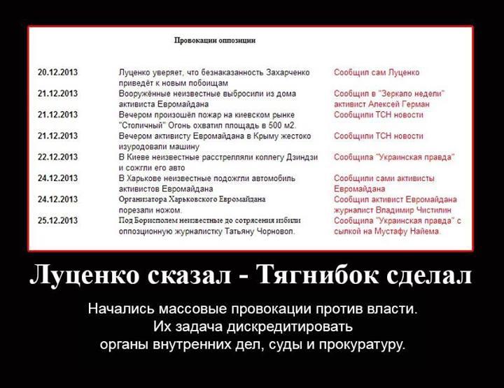 оппозиция начала массовые провокации против власти