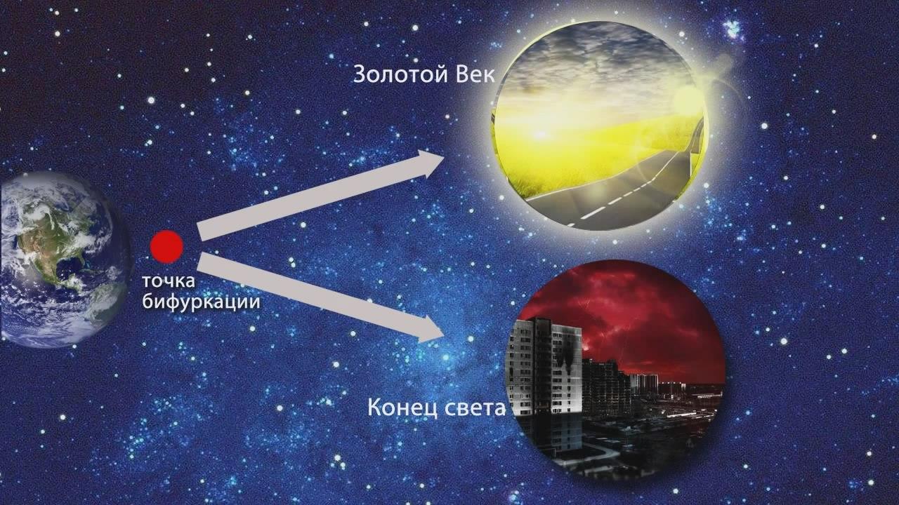 о будущем России