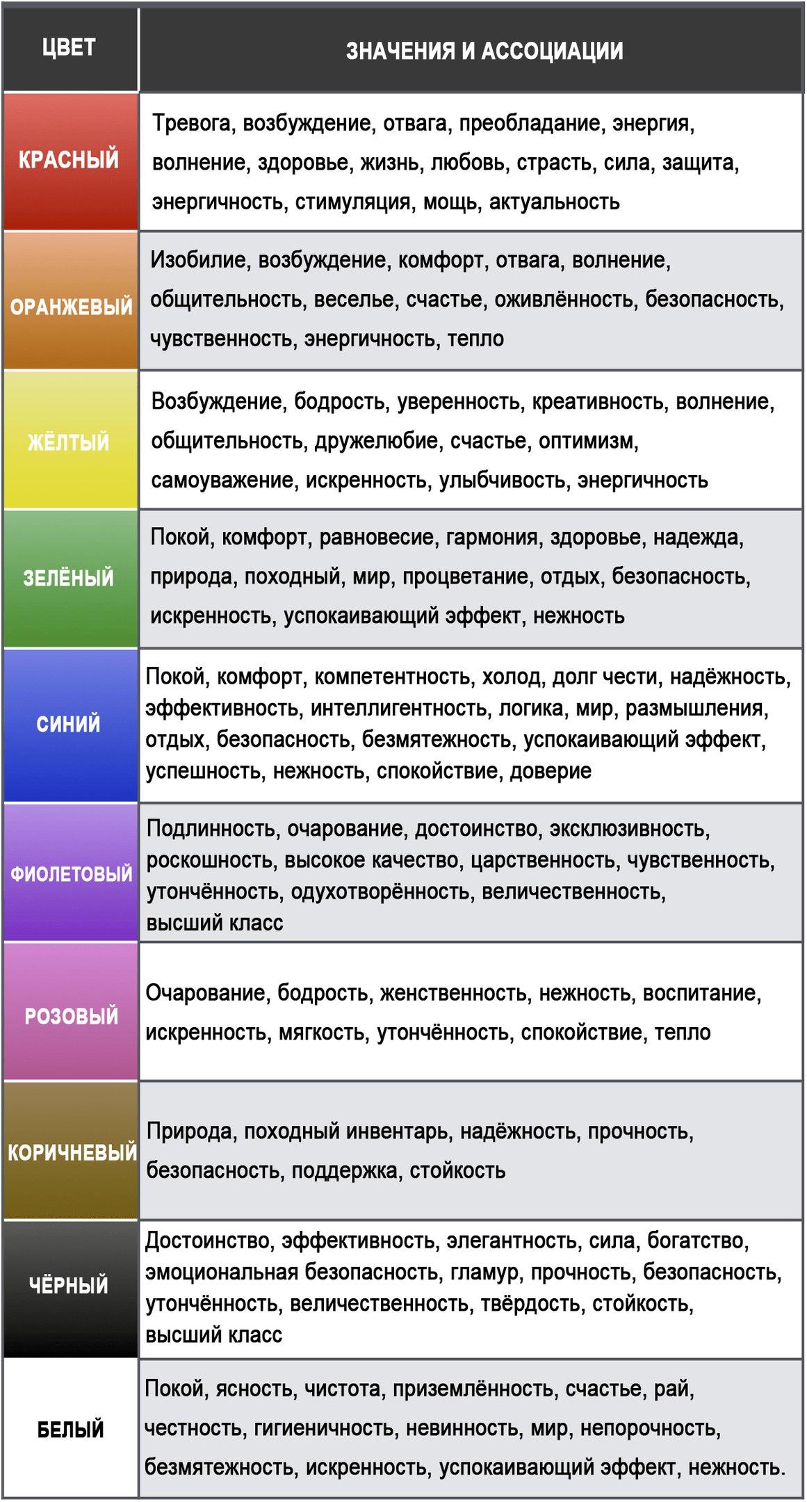 Тест ассоциации людей с цветами