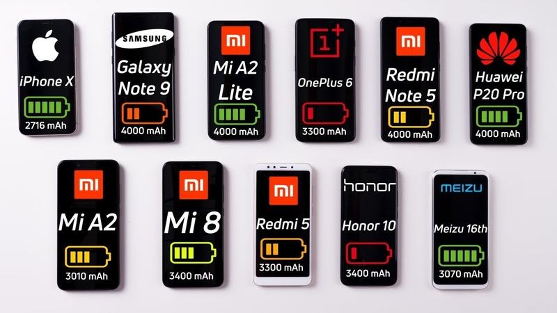 КТО ПОБЕДИТ iPhone X, Meizu 16th, Honor 10, Galaxy Note 9, OnePlus 6, Huawei P20 Pro или Xiaomi