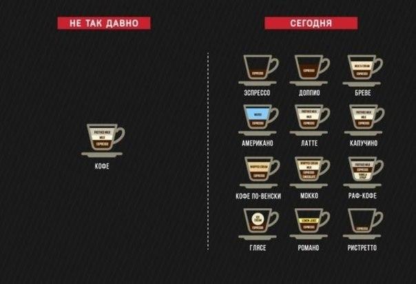 #coffee #кава #Бруно #americano #Дрогобич