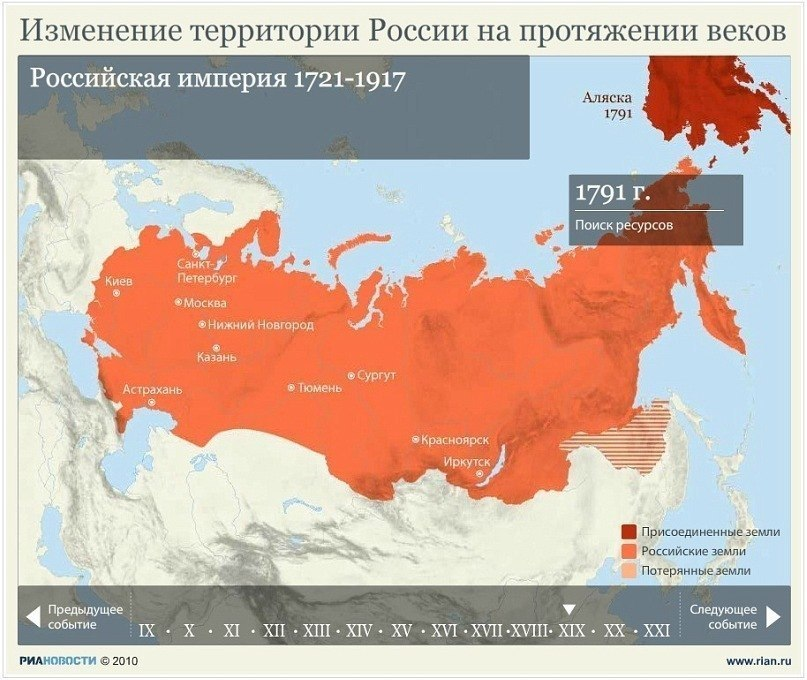 Изменение территории России на протяжении веков TXHAF1fcAPo