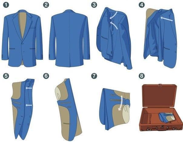 Как правильно складывать пиджак в чемодан.