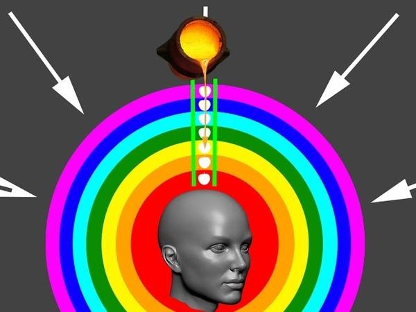 Материализация мыслей Как это работает