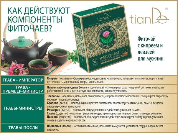Чай в тианде