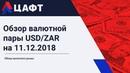 Обзор валютной пары USD/ZAR на 11.12.2018
