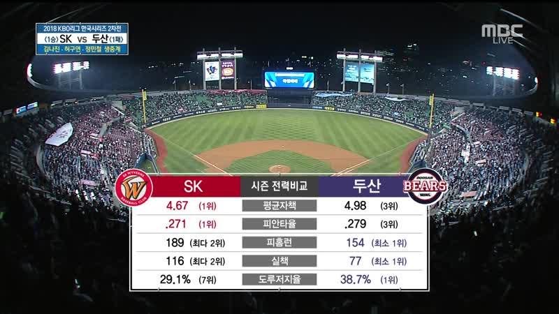 181105 KBO League. SK Wyverns vs Doosan Bears. Yeonjung, korean anthem.