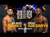 The Ultimate Fighter 27 — FINALE Israel Adesanya vs. Brad Tavares