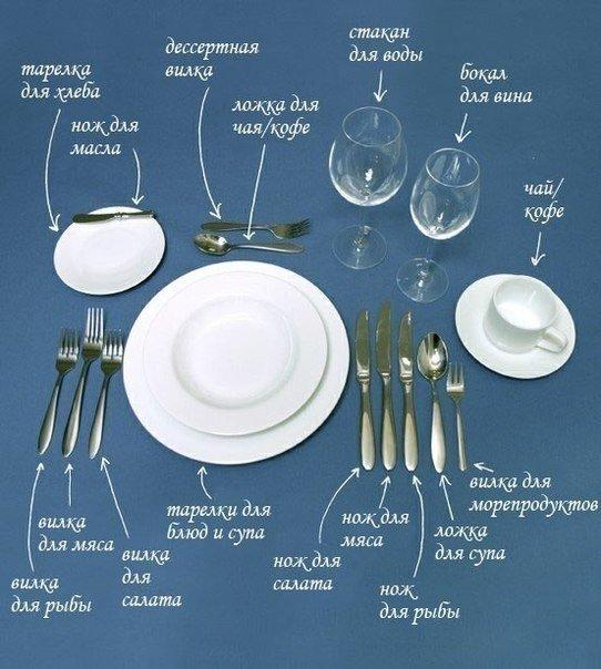 Сервировка стола 🍴 Хозяюшки, сохраните себе 📌