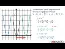 Графики функций y=a(x-m)^2