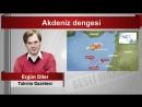 Ergün Diler Akdeniz dengesi