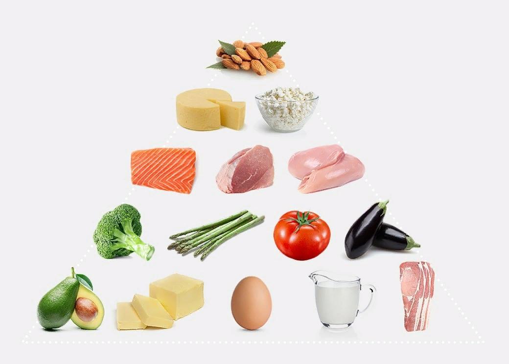 Безуглеводная диета помогла