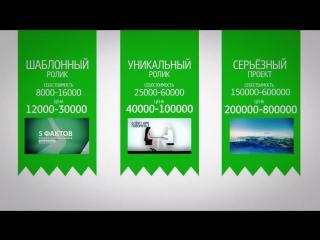 Как создать студию рекламных видеороликов - Бизнес под ключ от Юрия Никифорова