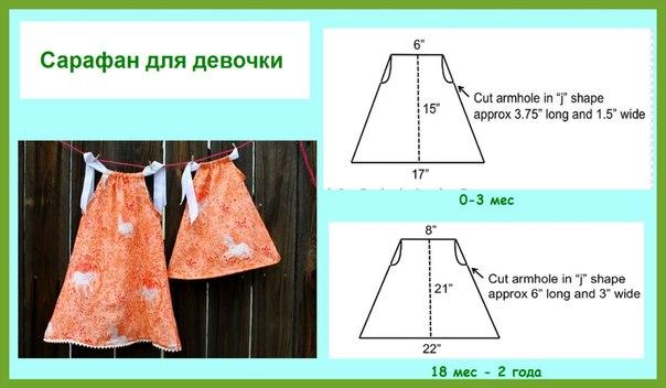Как сшить платье или сарафан для девочки