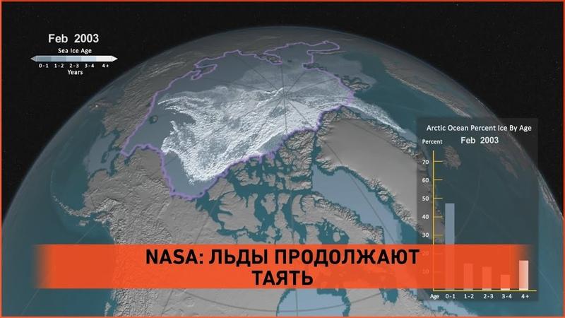 NASA: Таяние льдов продолжается [глобальное потепление]