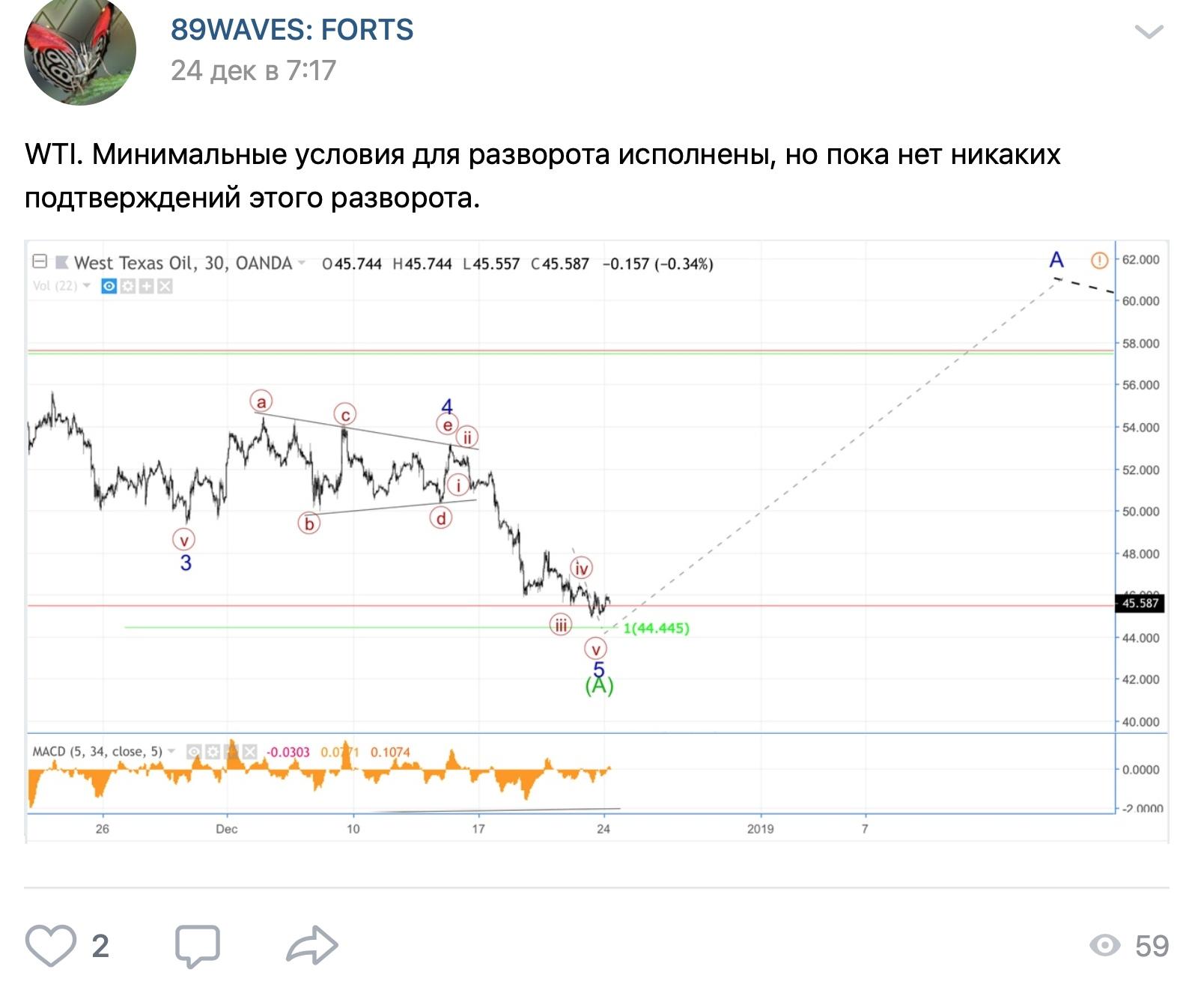 Волновой анализ USD/JPY, APPLE и нефти WTI.