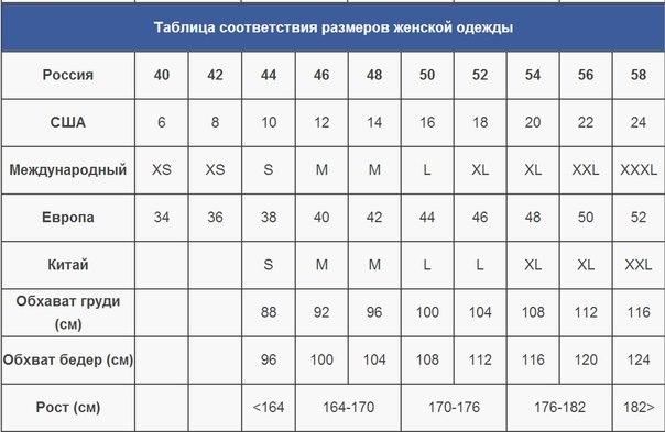 Таблица Размеров Верхней Женской Одежды