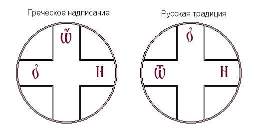 буквы на иконах: