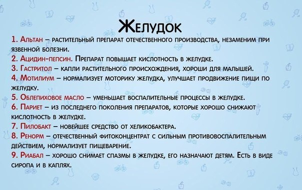 справочник лекарств