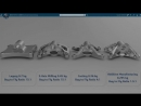 Function Driven Generative Design Webinar