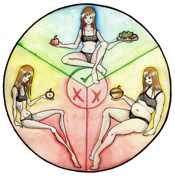 правильное питание по часам для похудения таблица