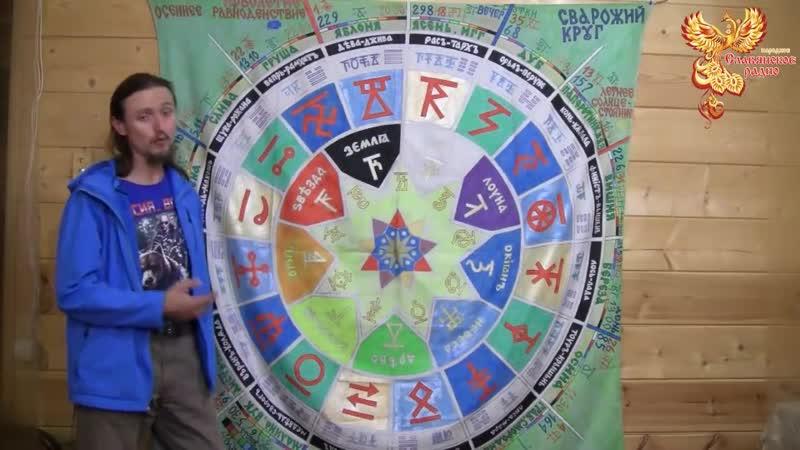 Раскрытие тайны славянских календарей. Сварожий круг. Кирилл Запорожец.Часть 2