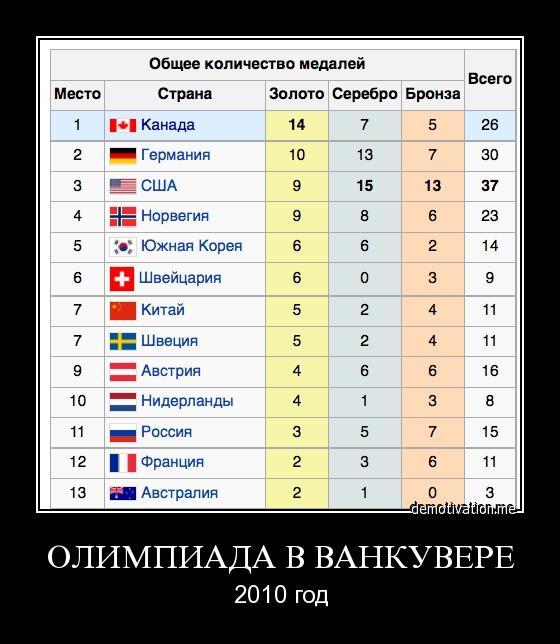 Тронула узбек тилида корея сериали касоскор слишком хорошо