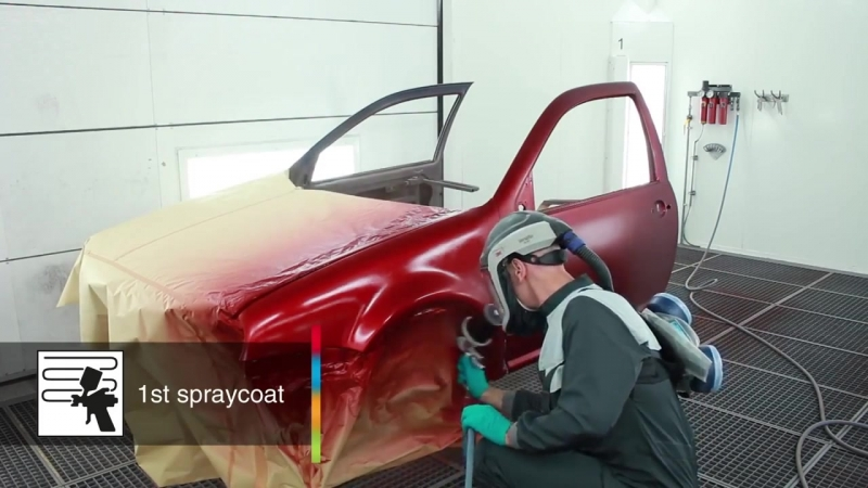 Training R M automotive refinish paints and Mazda 46V RED SOUL CRYSTAL METAL