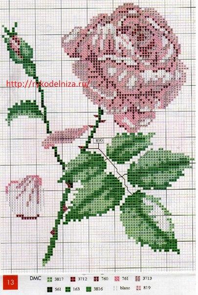 Вышивка крестиком. Розы.