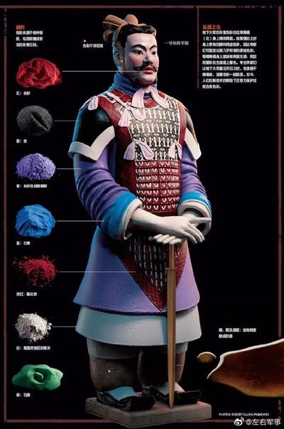 Изначальная раскраска терракотового воина © t·me/daoedao