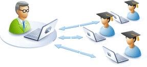Ссылка.  Компьютерные курсы.  Профессиональное компьютерное обучение в Киеве.  Учебный центр Бейсик.