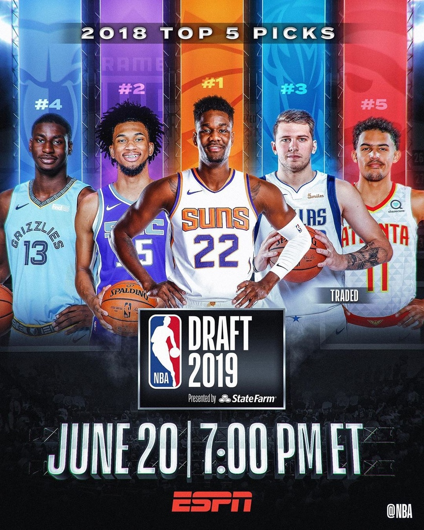 В Нью-Йорке состоится драфт НБА-2019