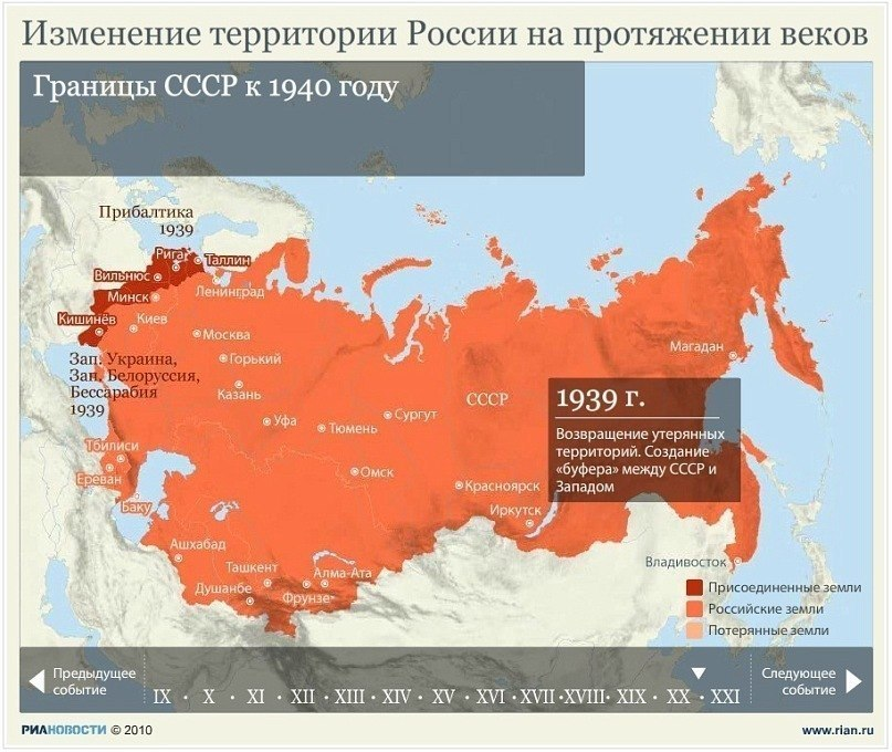 Изменение территории России на протяжении веков GxLNch4Wdas