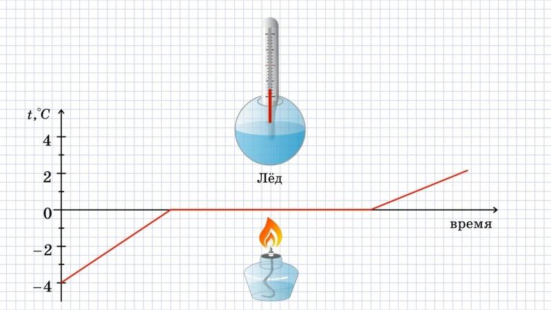Видео из учебного пособия по физике ШКОЛАВКАРМАНЕ